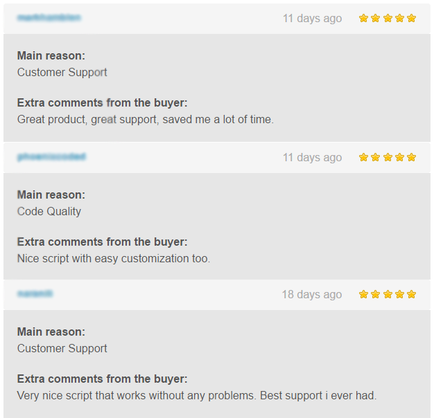 Customers Review